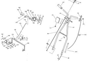 tru-cut-c25-c27-handle4
